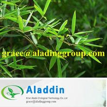 antioxidant of bamboo leaves