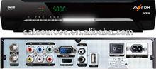 Azfox S3S with IKS Dongle & WIFI USB Antenna