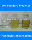 Biodiesel processed from UCO UVO