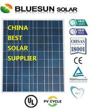 High efficient panneaux solaires