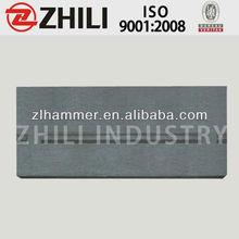 Manganese Cusher Wear Parts Foundry Company