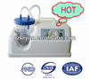Return $100 electrical portable phlegm suction machine/suction unit/aspiration