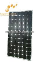 Mono 280W solar panel in China.