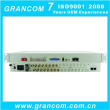 8E1 + 100M Ethernet Fiber Optic Multiplexer
