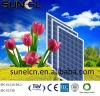 235w Polycrystalline Solar cell panel