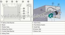 Electric rolling door motor