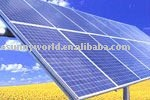 High quality and low price solar panels for home use