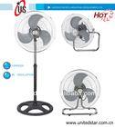 unitedstar AC DC electric fan, Profession in electric fan