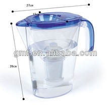 best water filters for home