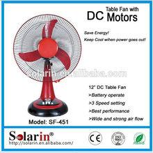 solar power fan,solar dc fan,solar fan