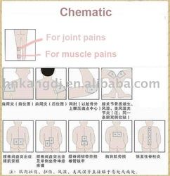 Hot Selling shoulder pain patch