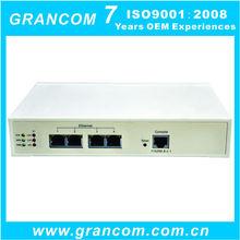 bnc to IP Converter