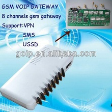 Quad Band 8 channels telecommunications,SIP GSM voip gateway, support SMS,IMEI,USSD