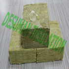 Insulation Rolls Heat Resistant/roof water insulation materials