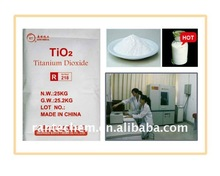 Hot white pigment titanium dioxide tio2 for rutile and anatase