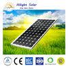 best price per watt solar panels 300W