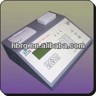 APEX soil testing meters for nutrient