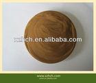 Dosage of admixture in concrete Calcium lignosulphonate for fertilizer