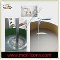 poliuretano fazer o molde de borracha de silicone