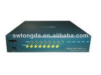 Cisco Firewall ASA5505-BUN-K9