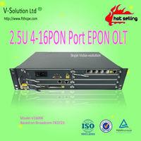 GEPON OLT/EPON OLT Fiber Optic Ethernet This item Is Free If 1000pcs ONUs You Buy!!!