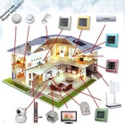 TAIYITO Smart Home Automation Manufacturer Wireless Zigbee smart home systems