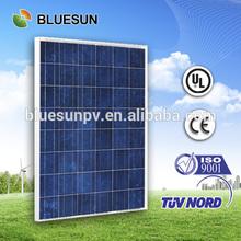 Bluesun UL and CSA certificate Poly 250W solar energy usa
