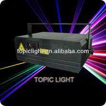 animation topic light laser light