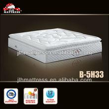 Good cheap european style home furniture modern home bedroom furniture from mattress manufacturer B-5H33