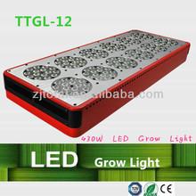 Hangzhou Factory 400w LED Grow Light For Plants,LED Grow Lighting