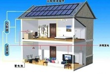 solar air conditioner split system portable solar power generator high power solar panel