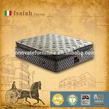 Soft upscale spring mattress,spring mattress manufacture