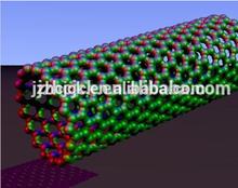 Carbon Nanotubes market prices