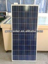 120W poly solar panel mainly OEM/ODM to Afghanistan,Pakistan,Nigeria,Dubai etc with low price...