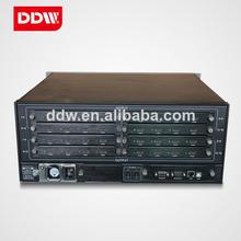 Surveillance video wall matrix hdmi for cctv control room