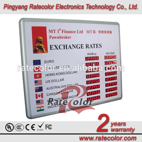 Crane bank forex exchange rates