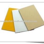 Aluminium Composite Panels Building material (Alucosuper ACP)