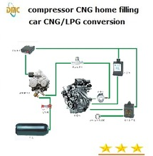 Auto CNG/LPG conversion kits/ venturi system reducer for truck natural gas home refuel