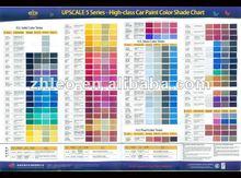 Acrylic Car Paint Color Toner