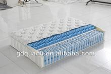Inner coil spring for mattress HM*26