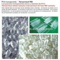 Pvc, materia prima de plástico, transparente gránulos del pvc