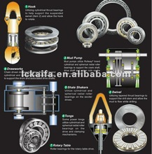 Bearings for Oil Production & Drilling