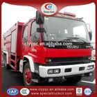 Japan ISUZU fire truck 12000liter fire water tanker ,fire fighting car for sale