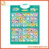 toys for children 2014 hot toys children fruit learning wall chart for children wall chart for sale ED56230258-1