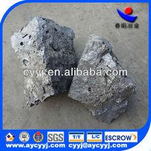 new product of ferro SiAlBa alloy china