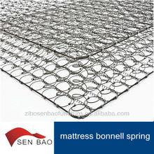Bonnell Spring For Mattress