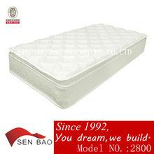 Super Dreamland Pillow Top Spring Mattress Supplier