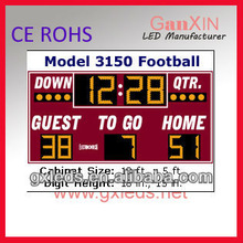 large clear Hot sale with CE RoHS approved indoor electronic led scoreboard