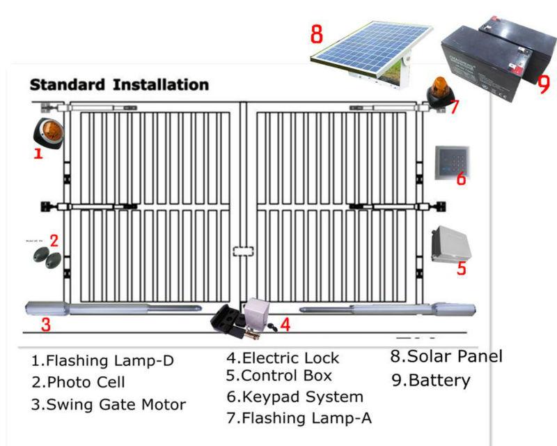 Ahouse Swing Gate Motors Gate Piston Type Swing Operator