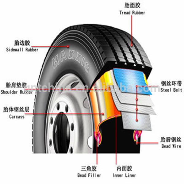 Wholesale semi truck tires 11R22.5 315/80R22.5